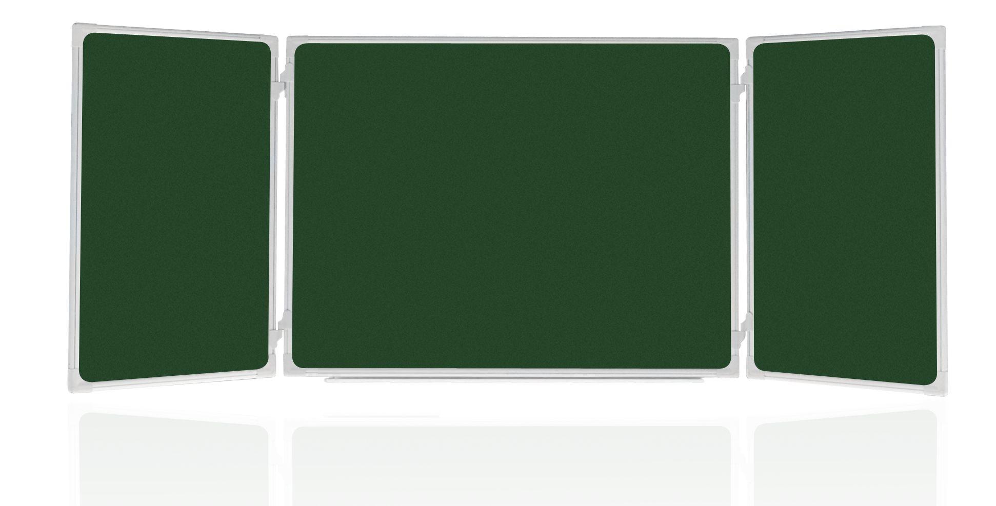 Как выбрать школьные доски